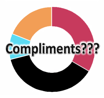 Compliments: They Can Lead to More Engaged Employees