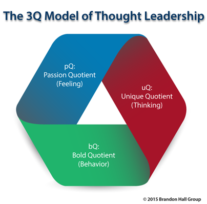 3q-model-thought-leadership.png