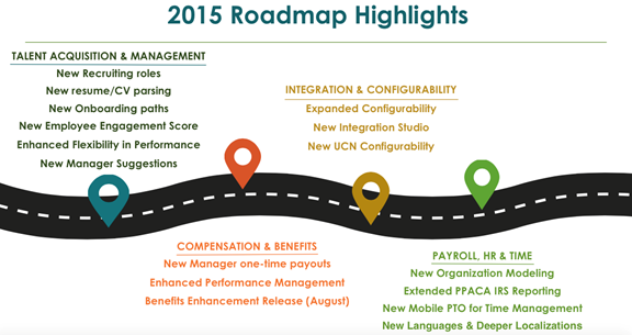 ultimate software roadmap