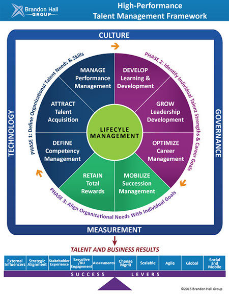 organisational culture analysis oticon Learn more about the organizational culture model by edgar schein to understand culture levels and discover culture change possibilities.
