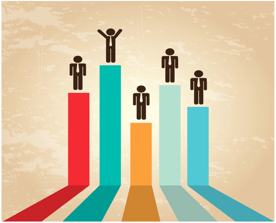 performance management  is it time to shift toward